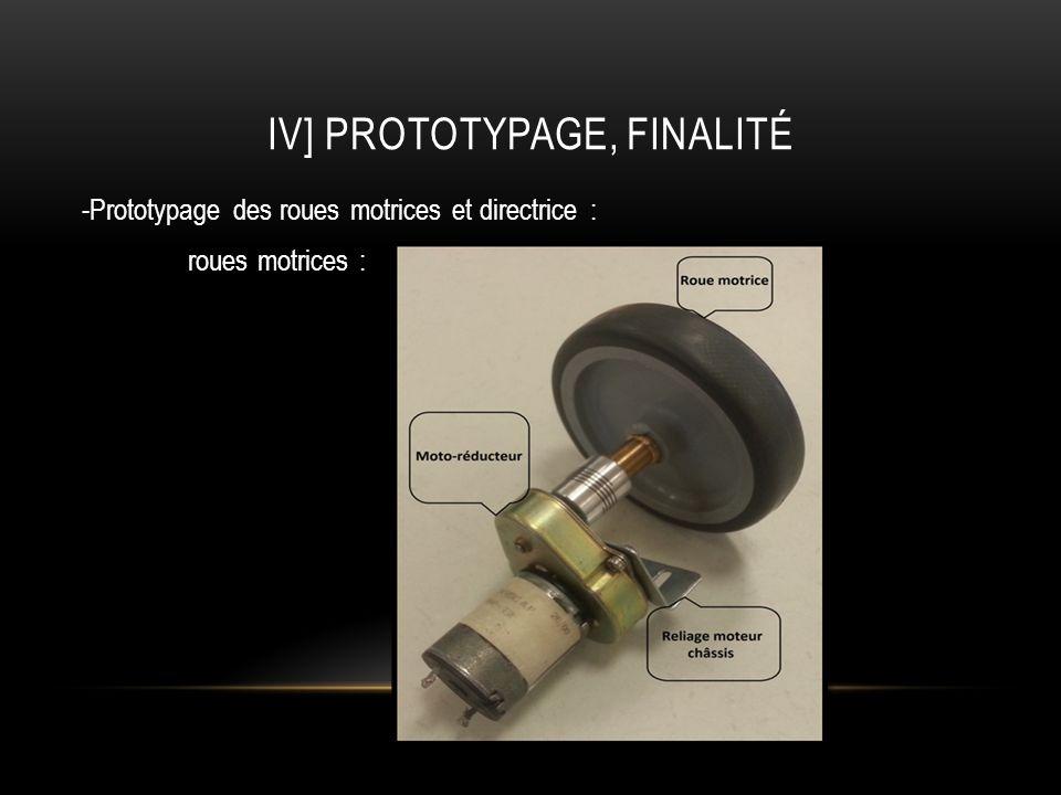 IV] Prototypage, Finalité
